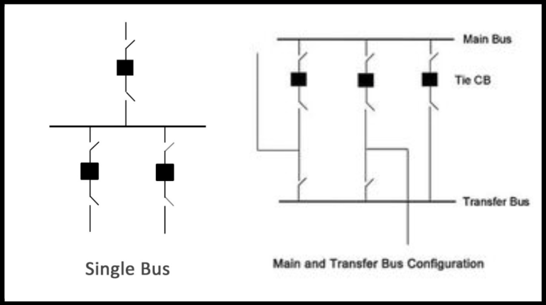 Substation-Bus
